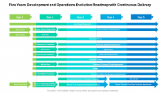 Five Years Development And Operations Evolution Roadmap With Continuous Delivery Introduction