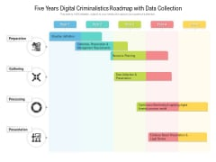 Five Years Digital Criminalistics Roadmap With Data Collection Clipart