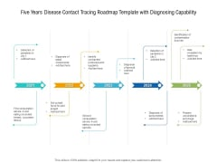 Five Years Disease Contact Tracing Roadmap Template With Diagnosing Capability Sample