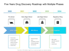 Five Years Drug Discovery Roadmap With Multiple Phases Brochure