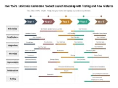 Five Years Electronic Commerce Product Launch Roadmap With Testing And New Features Background