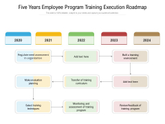 Five Years Employee Program Training Execution Roadmap Inspiration
