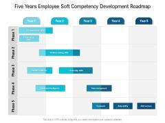 Five Years Employee Soft Competency Development Roadmap Themes