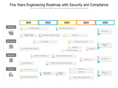 Five Years Engineering Roadmap With Security And Compliance Clipart