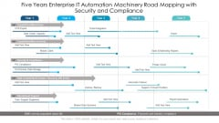 Five Years Enterprise IT Automation Machinery Road Mapping With Security And Compliance Ideas