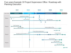 Five Years Example Of Project Supervision Office Roadmap With Planning Execution Ideas
