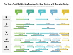 Five Years Fund Mobilization Roadmap For New Venture With Operation Budget Summary