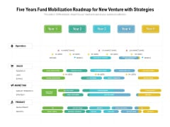 Five Years Fund Mobilization Roadmap For New Venture With Strategies Graphics