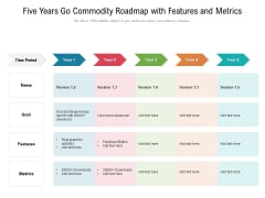 Five Years Go Commodity Roadmap With Features And Metrics Icons