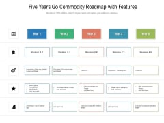 Five Years Go Commodity Roadmap With Features Diagrams