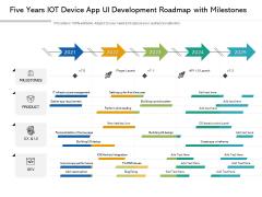 Five Years IOT Device App UI Development Roadmap With Milestones Brochure