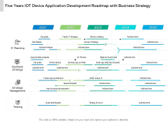 Five Years IOT Device Application Development Roadmap With Business Strategy Structure