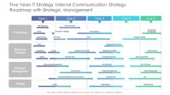 Five Years IT Strategy Internal Communication Strategy Roadmap With Strategic Management Professional