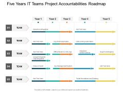 Five Years IT Teams Project Accountabilities Roadmap Guidelines