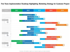 Five Years Implementation Roadmap Highlighting Marketing Strategy For Customer Project Introduction