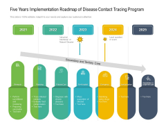 Five Years Implementation Roadmap Of Disease Contact Tracing Program Demonstration