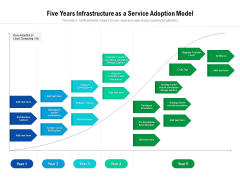 Five Years Infrastructure As A Service Adoption Model Brochure