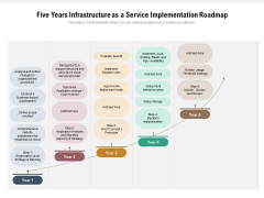 Five Years Infrastructure As A Service Implementation Roadmap Slides