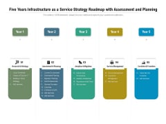 Five Years Infrastructure As A Service Strategy Roadmap With Assessment And Planning Rules