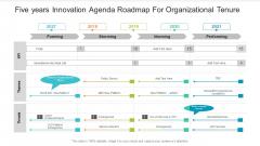 Five Years Innovation Agenda Roadmap For Organizational Tenure Download
