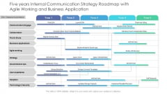 Five Years Internal Communication Strategy Roadmap With Agile Working And Business Application Guidelines