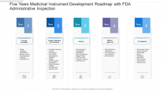 Five Years Medicinal Instrument Development Roadmap With FDA Administrative Inspection Clipart