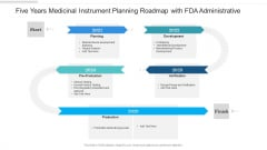 Five Years Medicinal Instrument Planning Roadmap With FDA Administrative Mockup