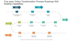 Five Years Online Transformation Process Roadmap With Building Capabilities Ppt Icon Slides PDF