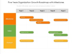 Five Years Organization Growth Roadmap With Milestones Introduction