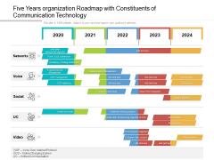 Five Years Organization Roadmap With Constituents Of Communication Technology Brochure