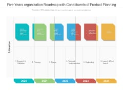 Five Years Organization Roadmap With Constituents Of Product Planning Topics