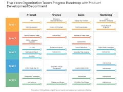 Five Years Organization Teams Progress Roadmap With Product Development Department Topics