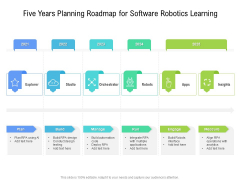 Five Years Planning Roadmap For Software Robotics Learning Themes