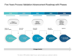 Five Years Process Validation Advancement Roadmap With Phases Sample