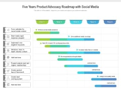 Five Years Product Advocacy Roadmap With Social Media Information