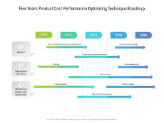 Five Years Product Cost Performance Optimizing Technique Roadmap Demonstration