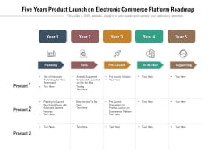 Five Years Product Launch On Electronic Commerce Platform Roadmap Rules