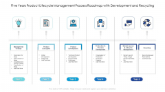 Five Years Product Lifecycle Management Process Roadmap With Development And Recycling Ideas