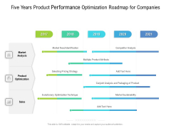 Five Years Product Performance Optimization Roadmap For Companies Professional