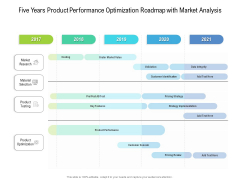 Five Years Product Performance Optimization Roadmap With Market Analysis Graphics