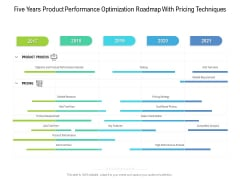 Five Years Product Performance Optimization Roadmap With Pricing Techniques Diagrams