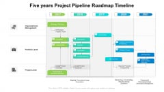 Five Years Project Pipeline Roadmap Timeline Pictures