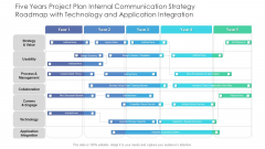 Five Years Project Plan Internal Communication Strategy Roadmap With Technology And Application Integration Guidelines