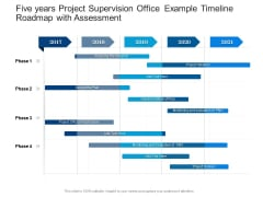 Five Years Project Supervision Office Example Timeline Roadmap With Assessment Demonstration
