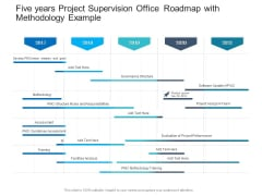 Five Years Project Supervision Office Roadmap With Methodology Example Pictures
