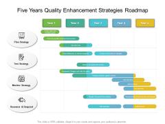 Five Years Quality Enhancement Strategies Roadmap Graphics