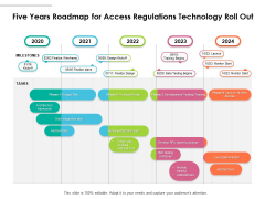 Five Years Roadmap For Access Regulations Technology Roll Out Clipart