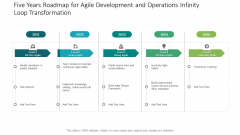 Five Years Roadmap For Agile Development And Operations Infinity Loop Transformation Pictures