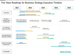Five Years Roadmap For Business Strategy Execution Timeline Graphics