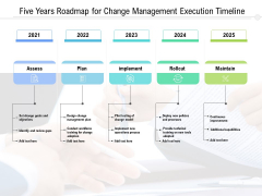 Five Years Roadmap For Change Management Execution Timeline Demonstration